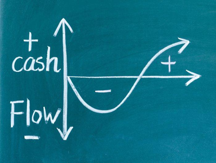 cash flow gaps